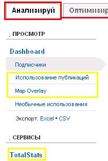 Анализируй FeedBurner