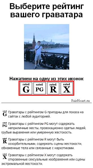 рейтинг граватара