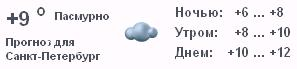 Прогноз погоды joomla