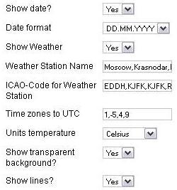 Основные параметры погоды