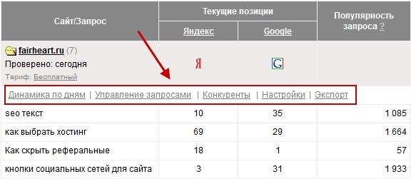 Текущие позиции сайта в поисковых системах
