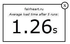 Скорость загрузки блога