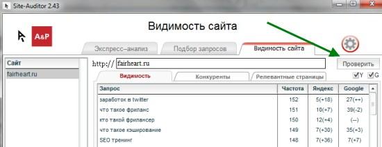 Видимость сайта