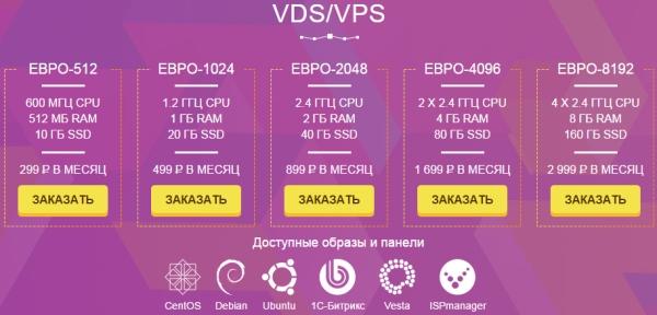 Тарифы VDS/VPS